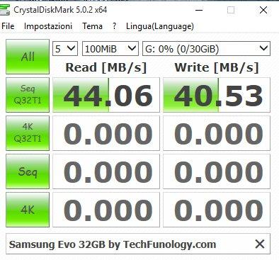 Samsung Evo benchmark